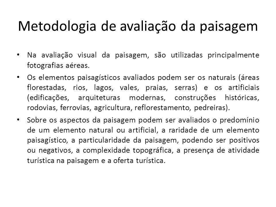 Metodologia de avaliação da paisagem