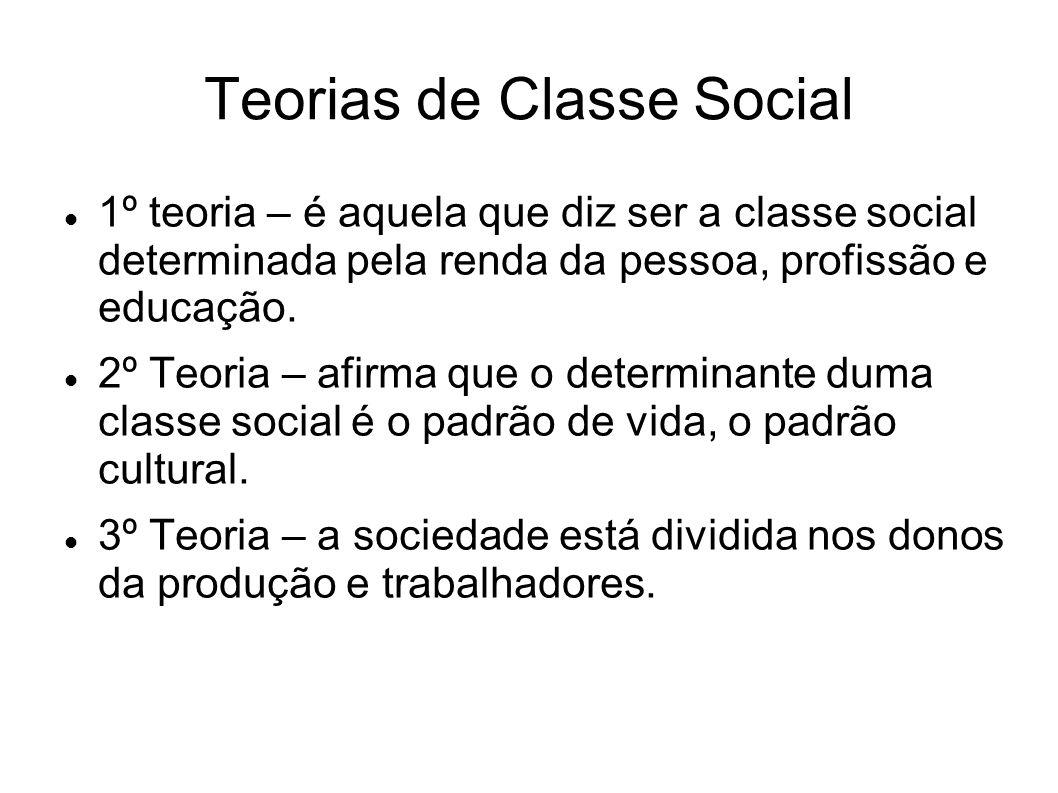 Teorias de Classe Social