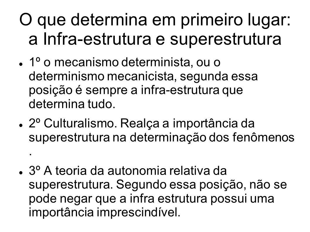 O que determina em primeiro lugar: a Infra-estrutura e superestrutura