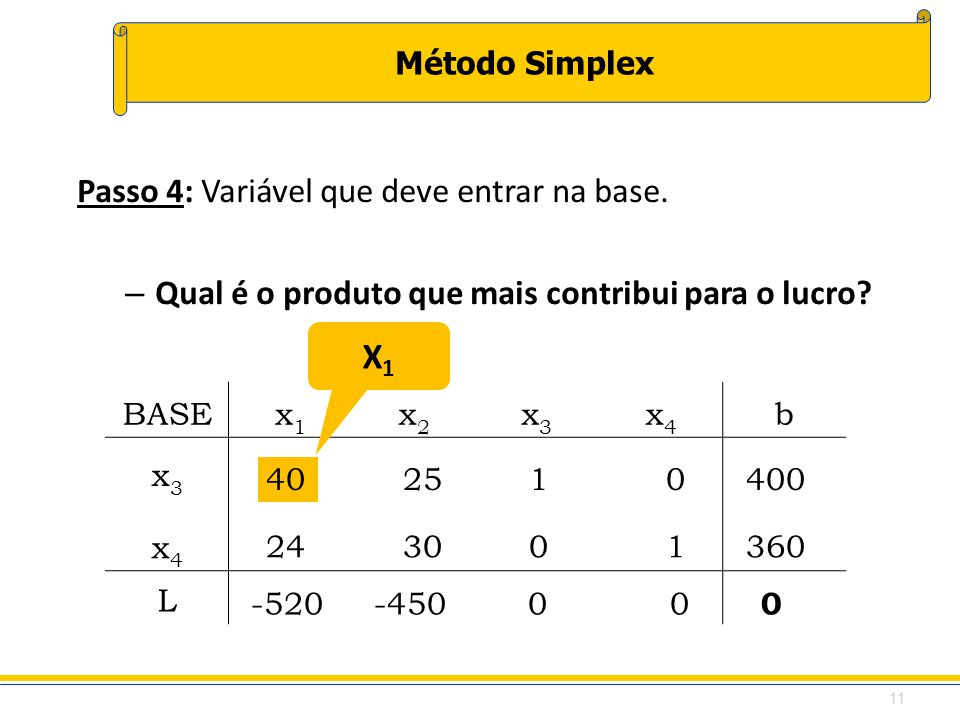 X1 Passo 4: Variável que deve entrar na base.