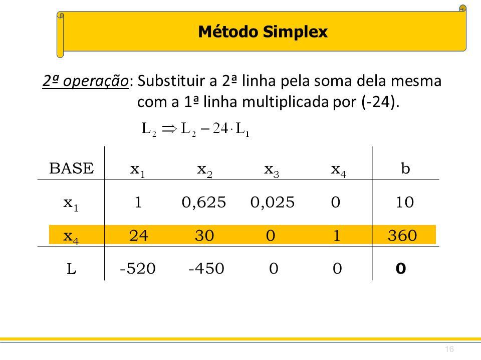 2ª operação: Substituir a 2ª linha pela soma dela mesma com a 1ª linha multiplicada por (-24).