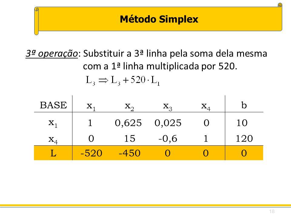 3ª operação: Substituir a 3ª linha pela soma dela mesma com a 1ª linha multiplicada por 520.