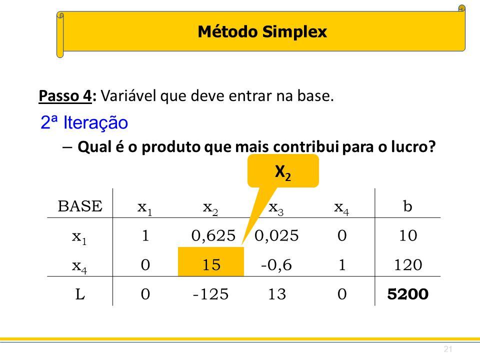2ª Iteração X2 Passo 4: Variável que deve entrar na base.