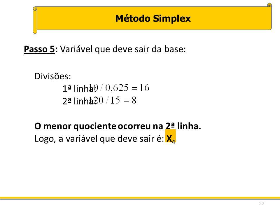 Passo 5: Variável que deve sair da base: Divisões: 1ª linha: 2ª linha: