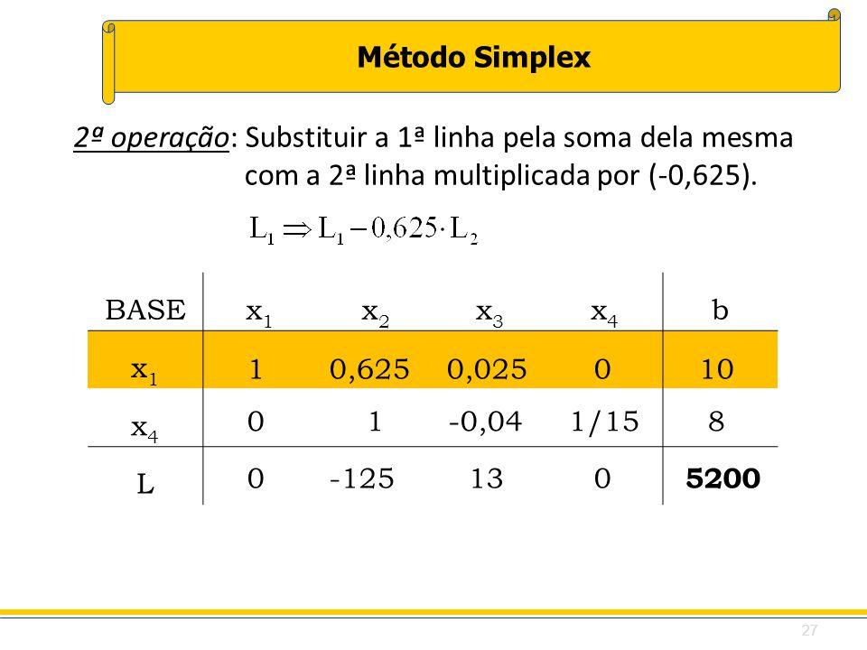 2ª operação: Substituir a 1ª linha pela soma dela mesma com a 2ª linha multiplicada por (-0,625).