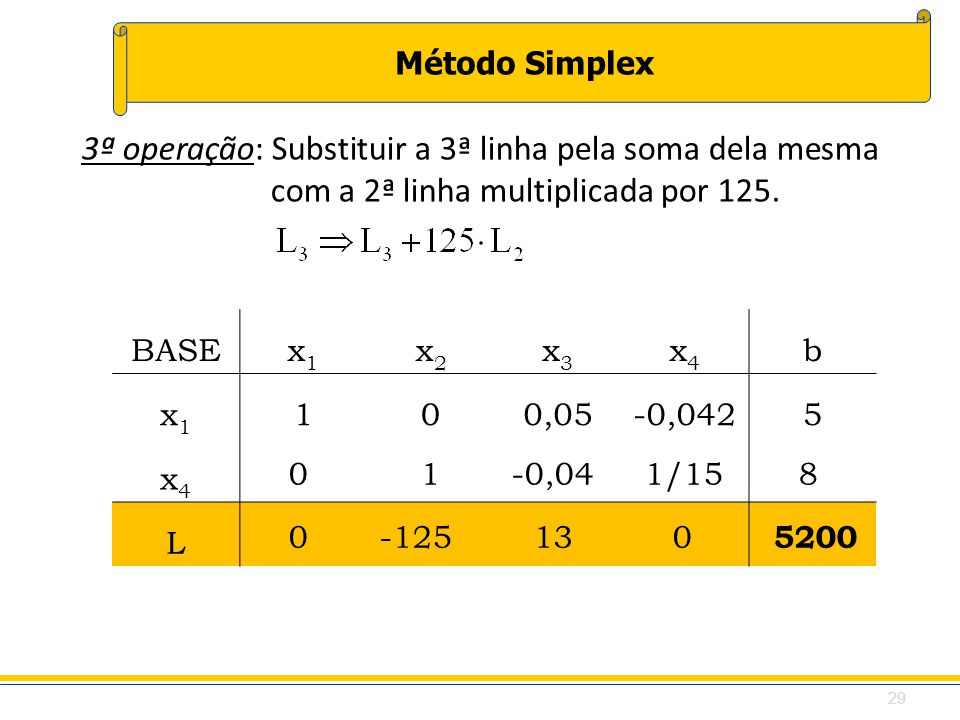 3ª operação: Substituir a 3ª linha pela soma dela mesma com a 2ª linha multiplicada por 125.