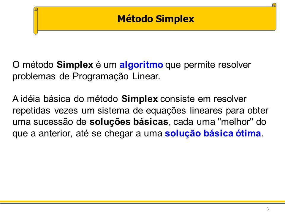 Método Simplex O método Simplex é um algoritmo que permite resolver problemas de Programação Linear.