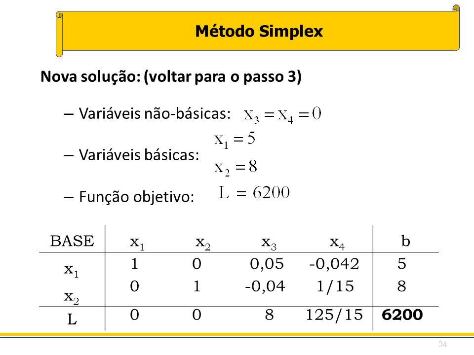 Nova solução: (voltar para o passo 3) Variáveis não-básicas: