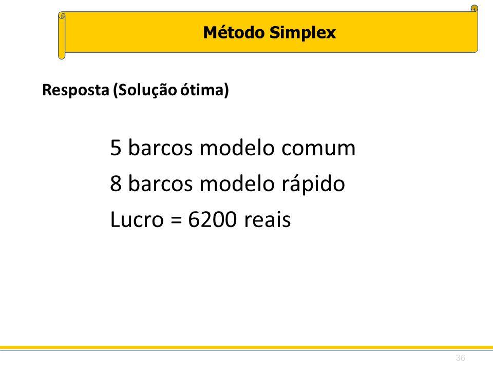 5 barcos modelo comum 8 barcos modelo rápido Lucro = 6200 reais