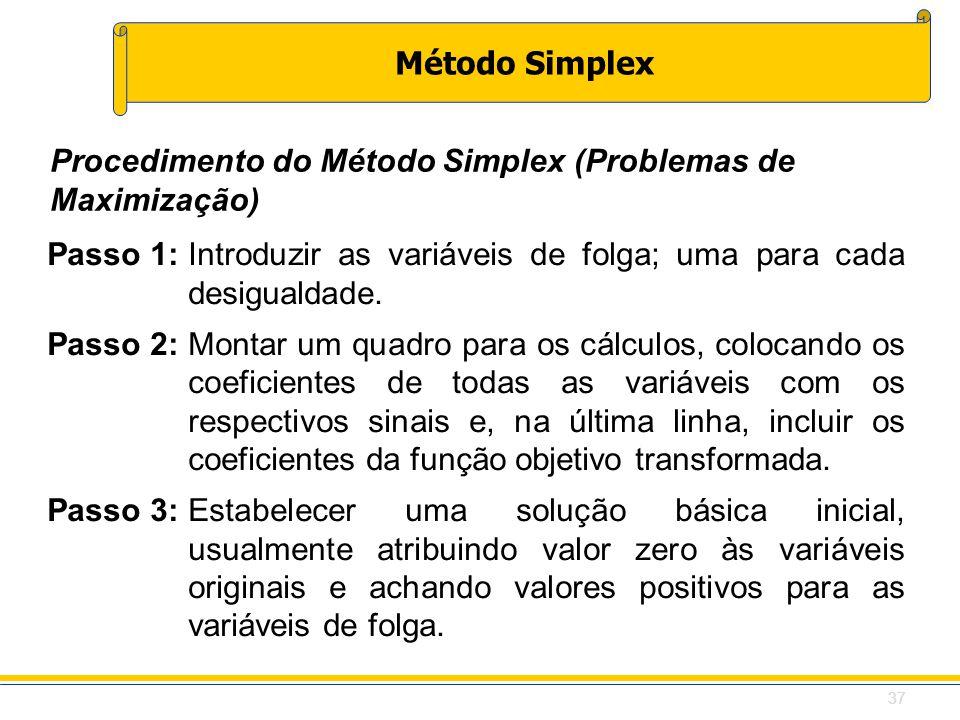 Procedimento do Método Simplex (Problemas de Maximização)