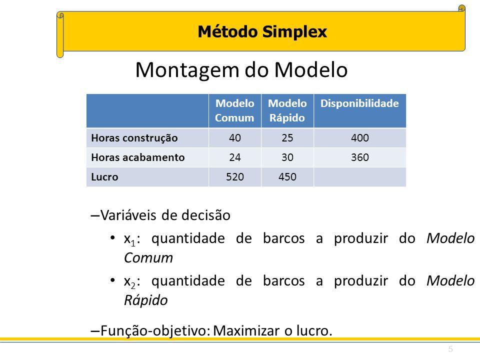 Montagem do Modelo Variáveis de decisão