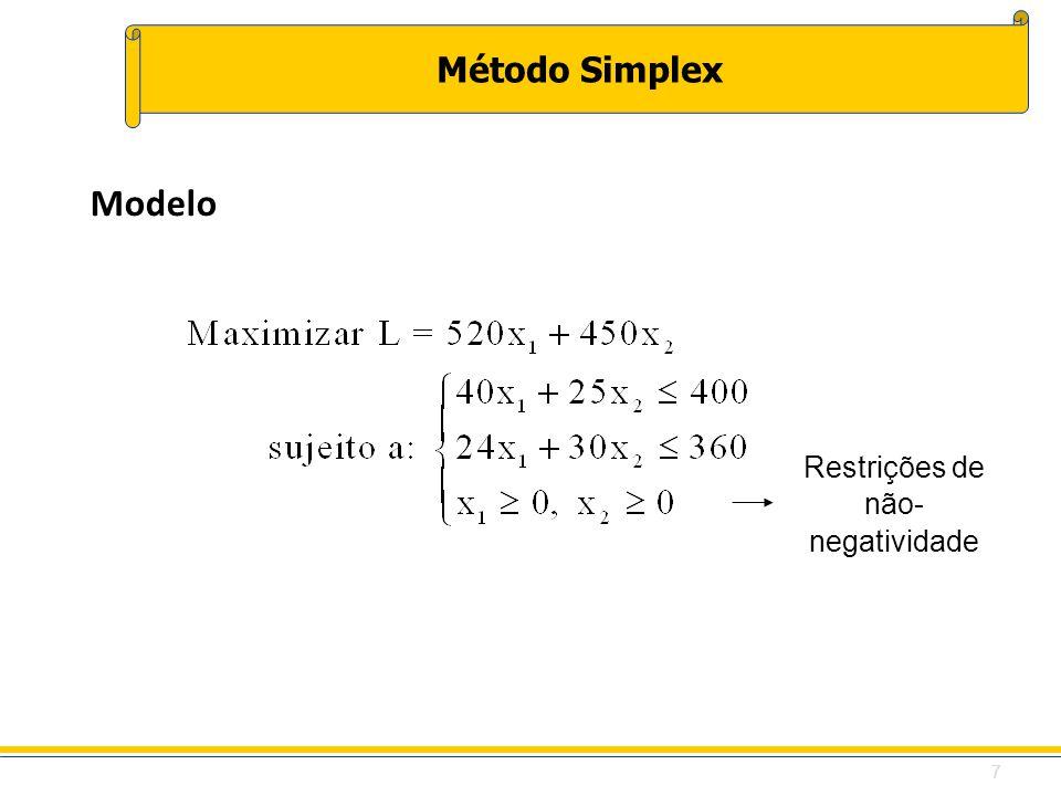 Modelo Restrições de não- negatividade 7