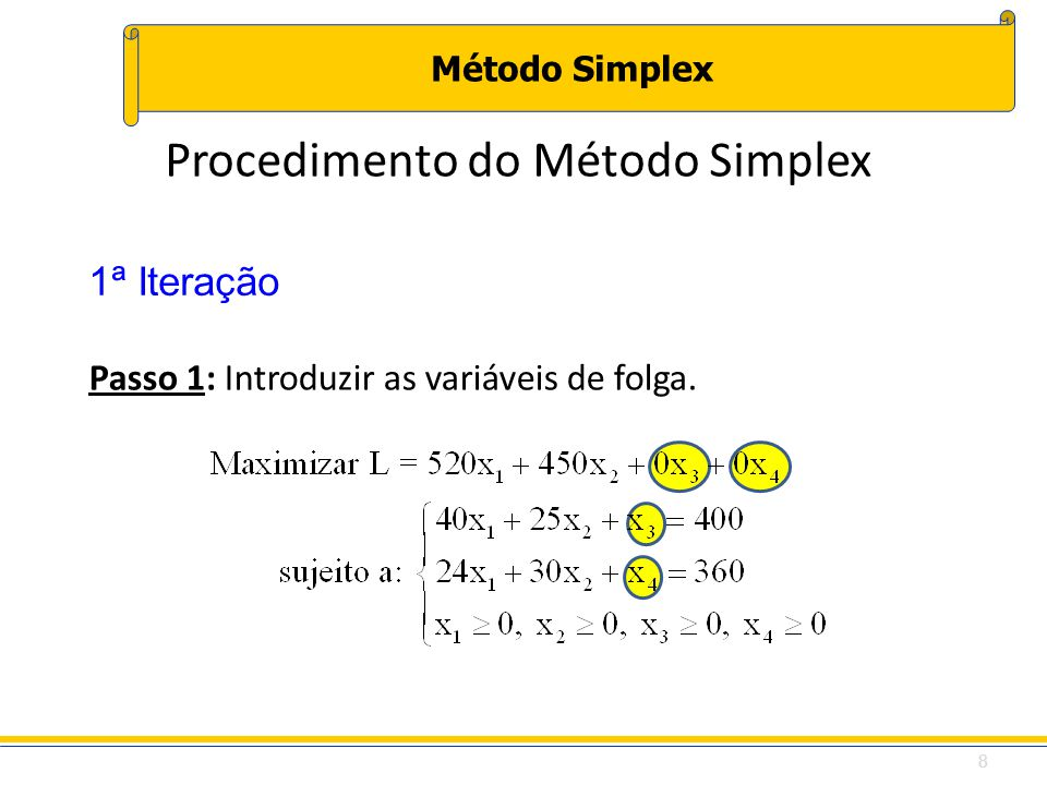 Procedimento do Método Simplex