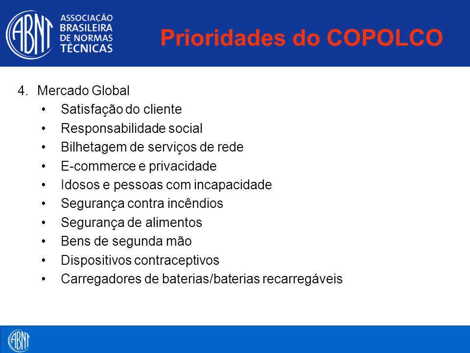 Prioridades do COPOLCO