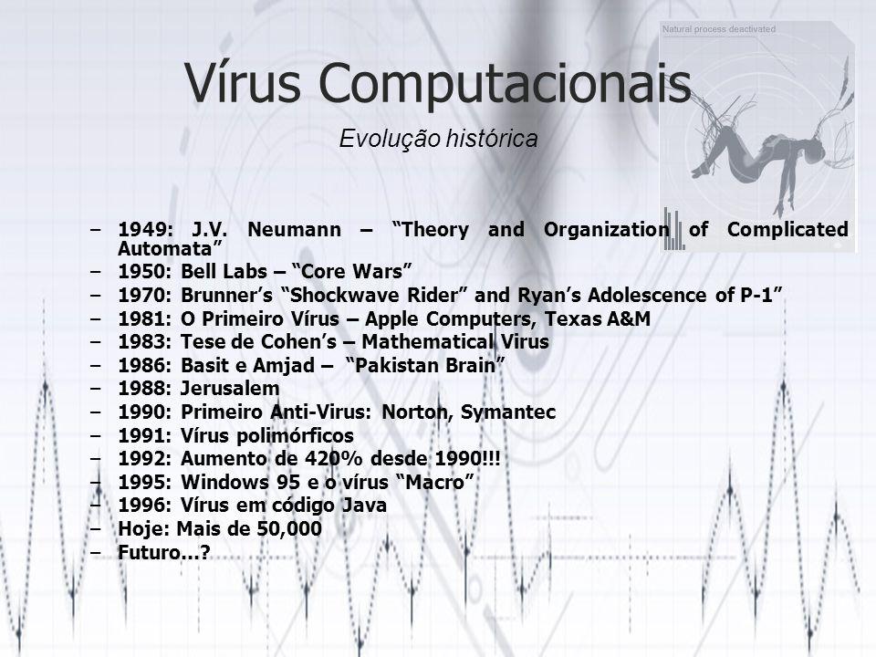 Vírus Computacionais Evolução histórica