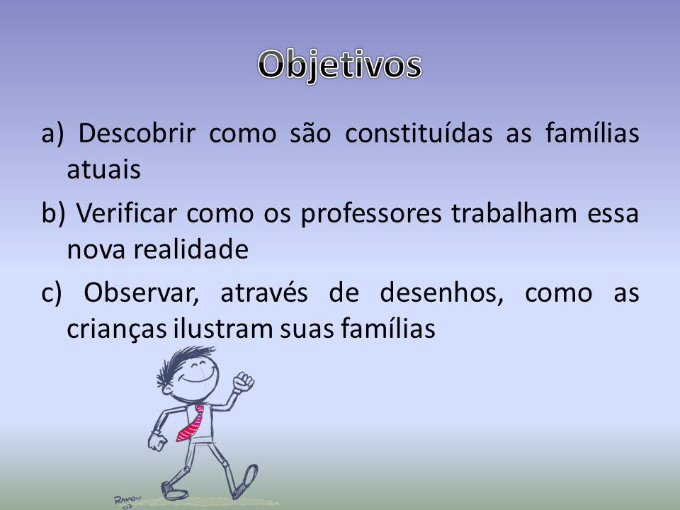Objetivos a) Descobrir como são constituídas as famílias atuais