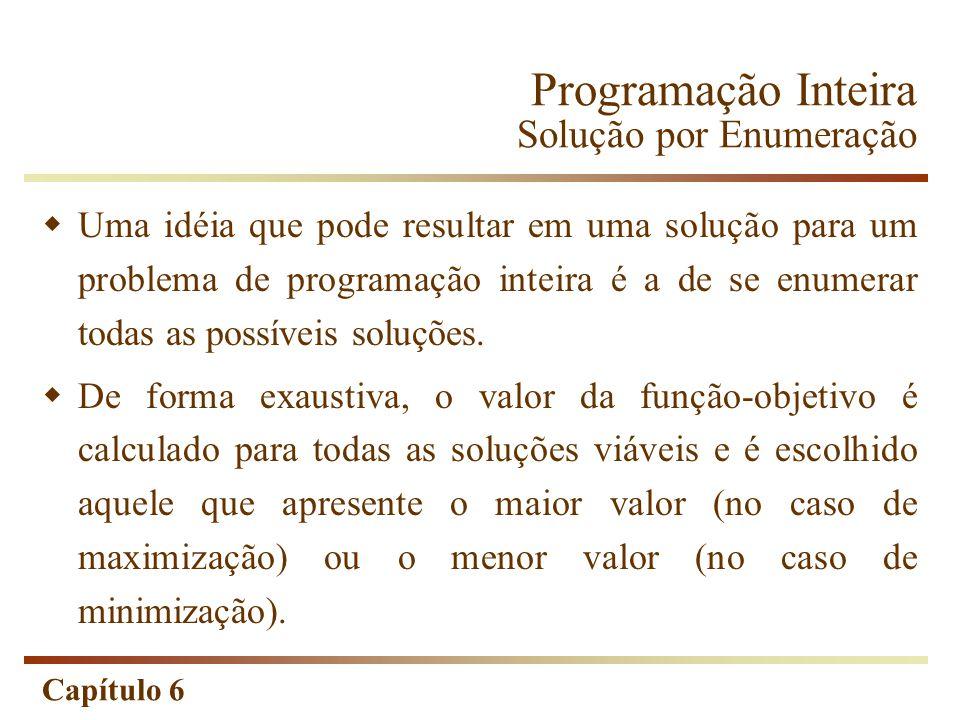 Programação Inteira Solução por Enumeração