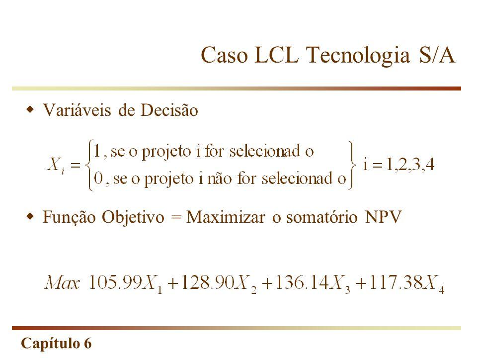 Caso LCL Tecnologia S/A