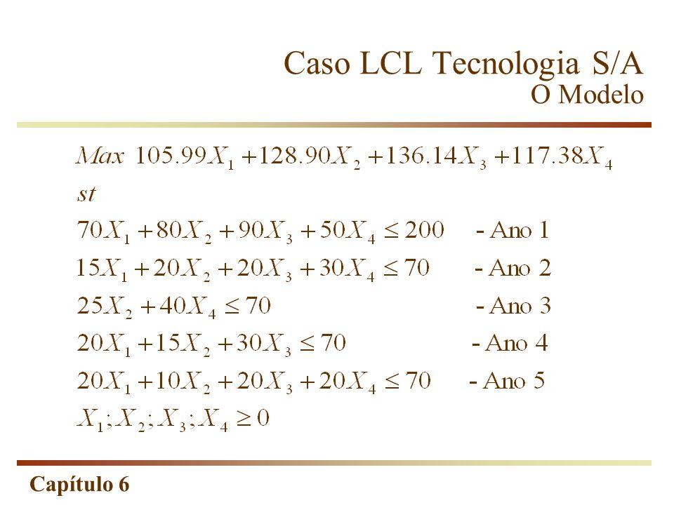 Caso LCL Tecnologia S/A O Modelo