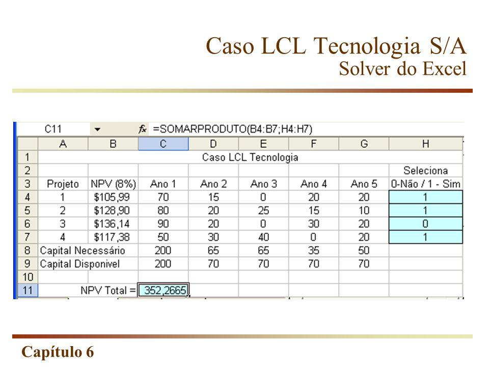 Caso LCL Tecnologia S/A Solver do Excel