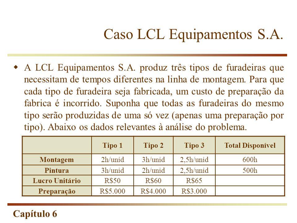 Caso LCL Equipamentos S.A.