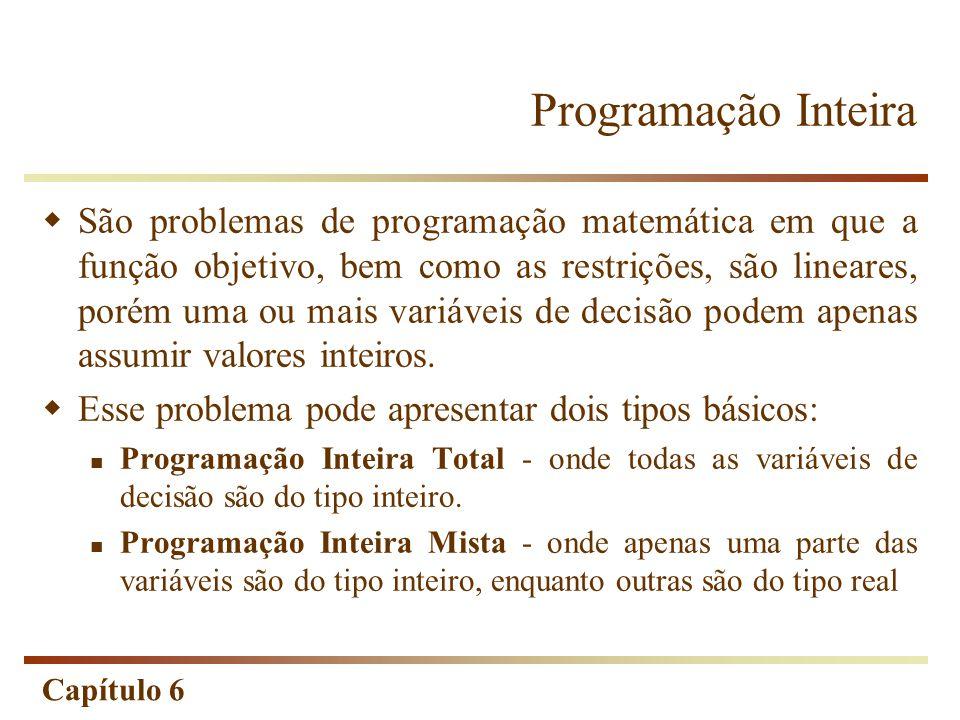 Programação Inteira