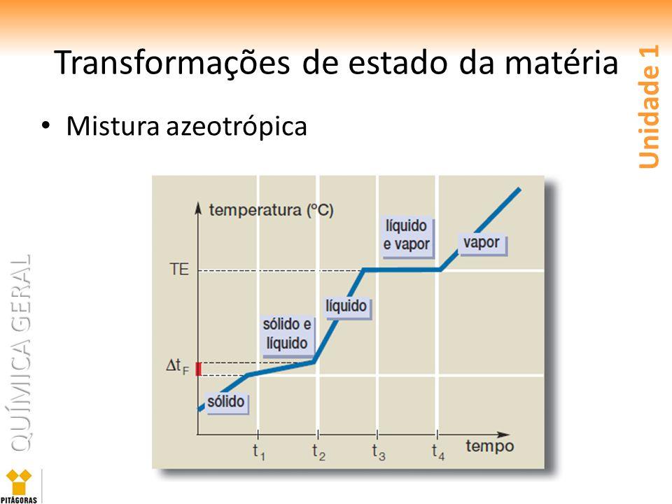Transformações de estado da matéria