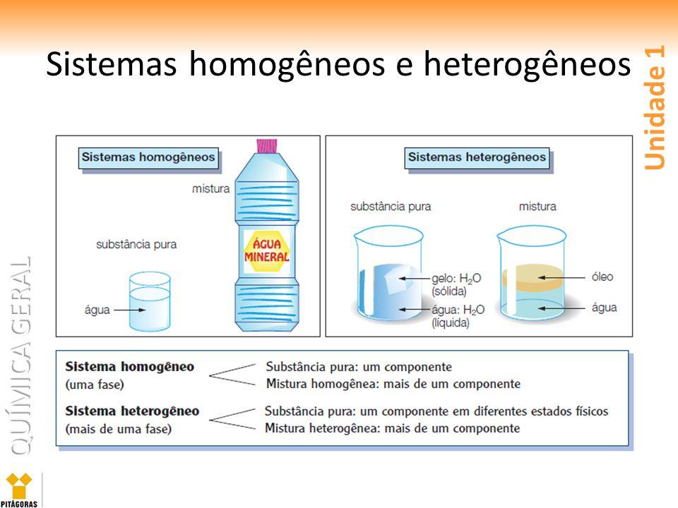 Sistemas homogêneos e heterogêneos
