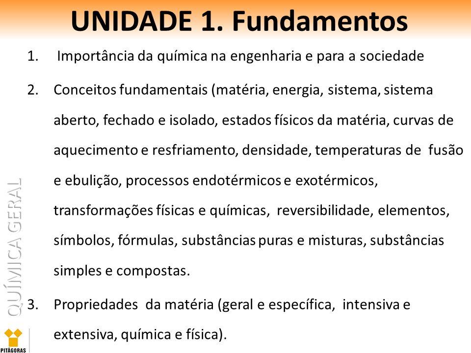 UNIDADE 1. Fundamentos Importância da química na engenharia e para a sociedade.