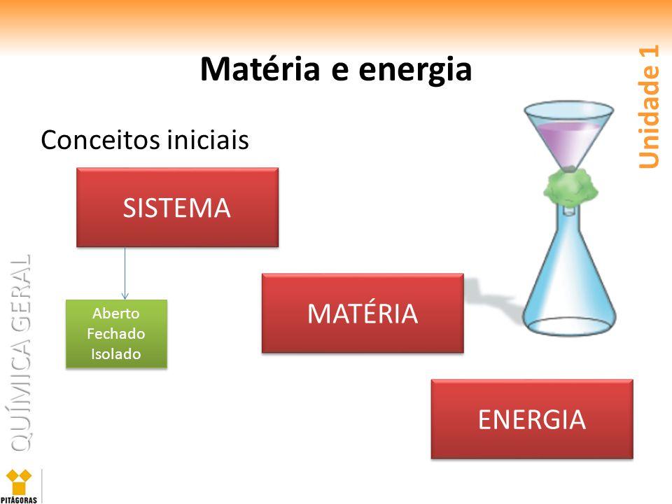 Matéria e energia Unidade 1 Conceitos iniciais SISTEMA MATÉRIA ENERGIA