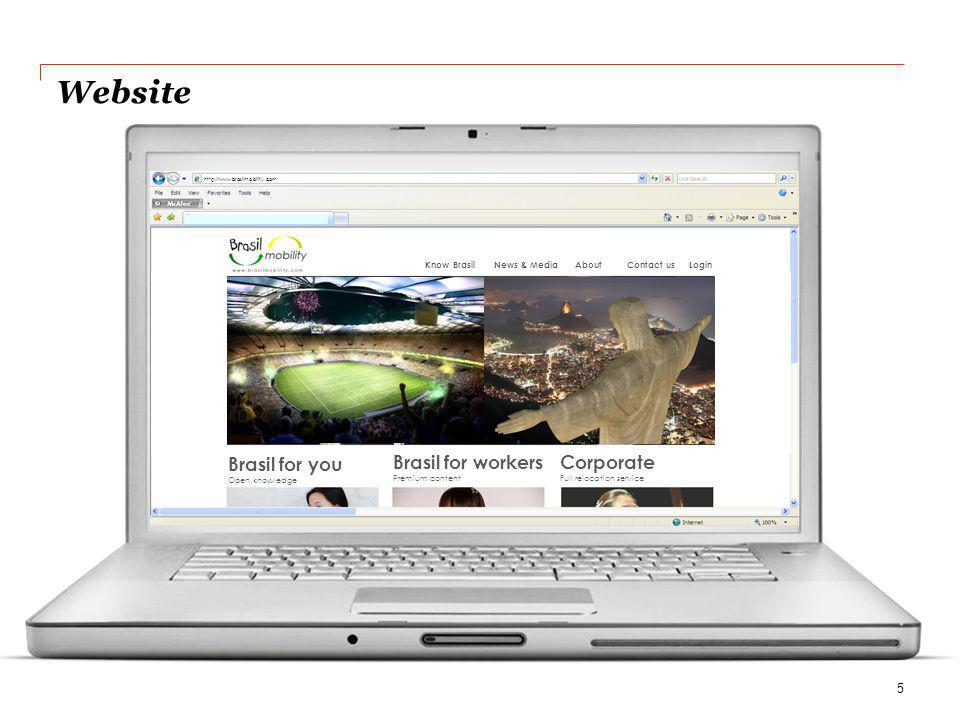 Website Brasil for you Open knowledge