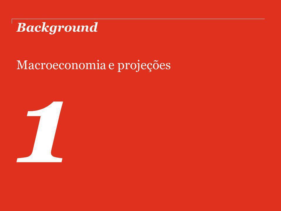 Macroeconomia e projeções