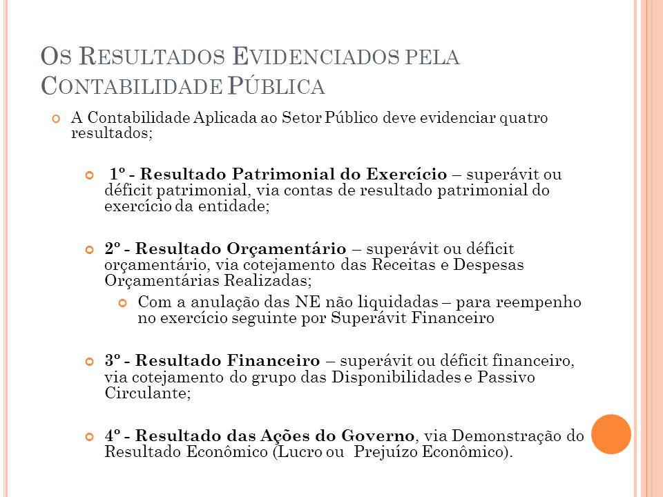 Os Resultados Evidenciados pela Contabilidade Pública