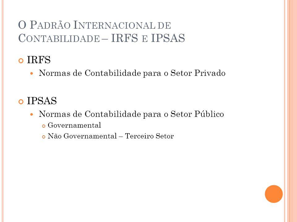 O Padrão Internacional de Contabilidade – IRFS e IPSAS