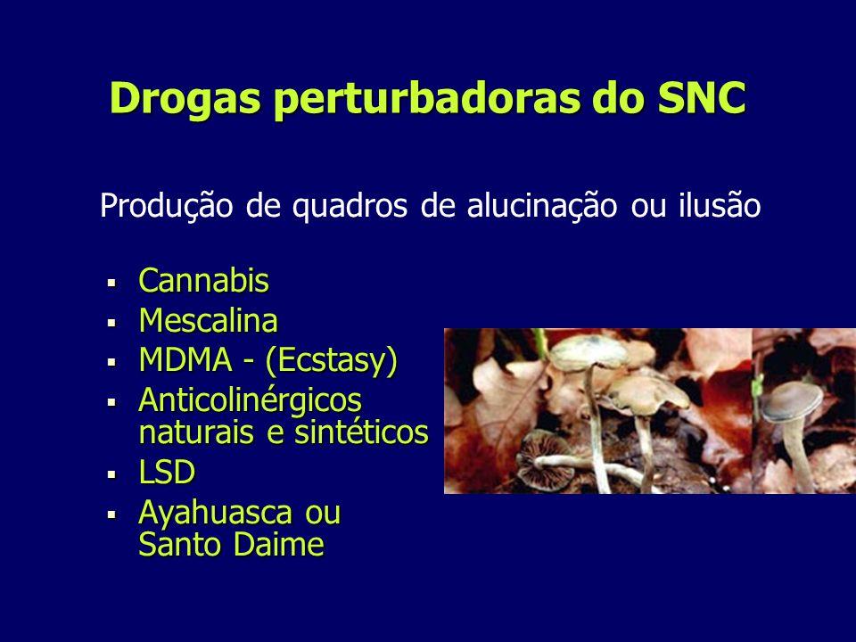 Drogas perturbadoras do SNC
