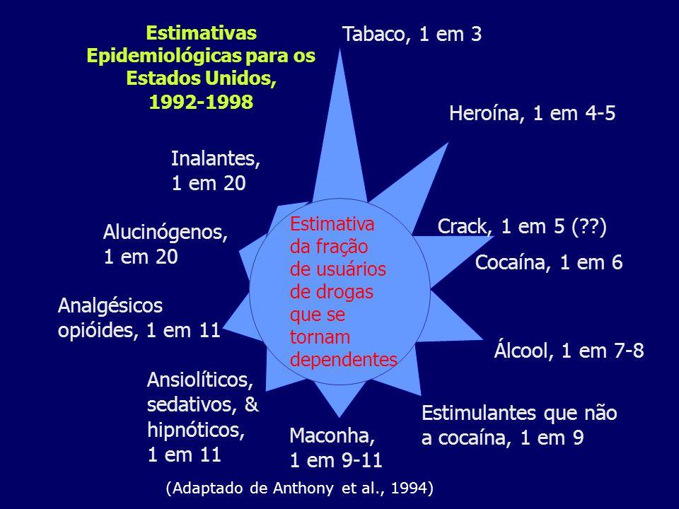 Epidemiológicas para os