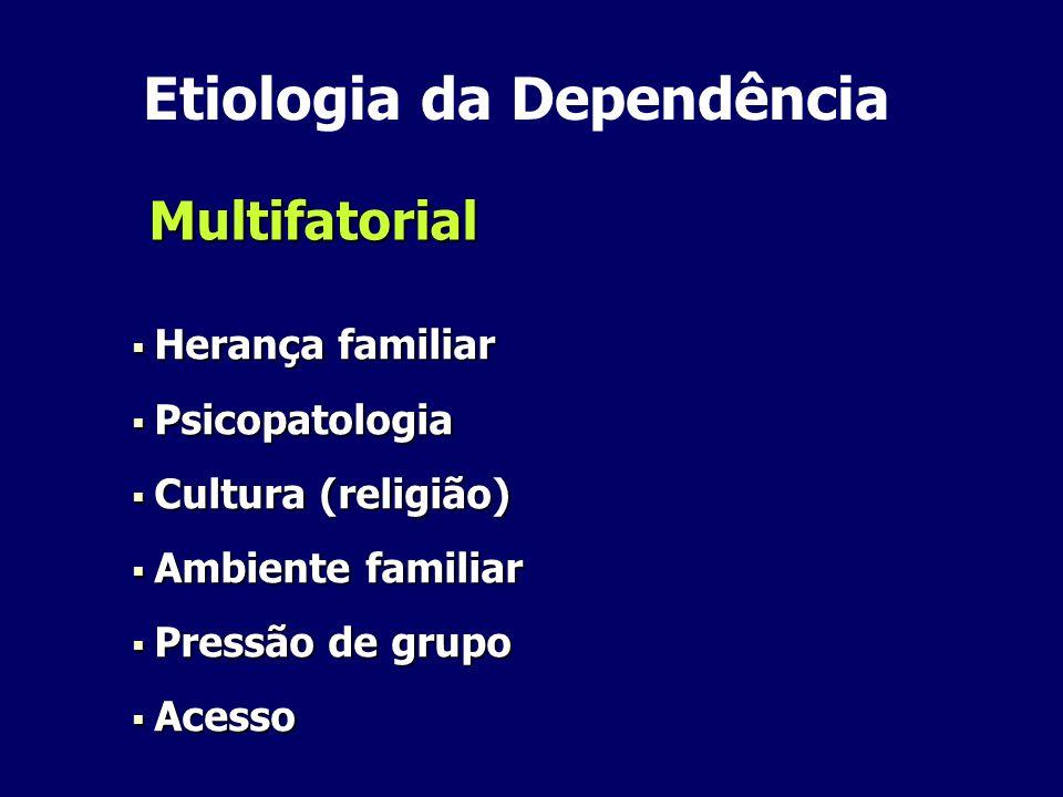 Etiologia da Dependência