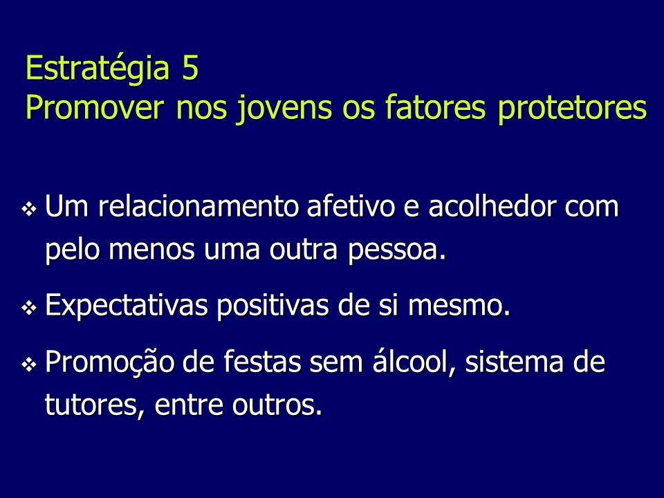 Estratégia 5 Promover nos jovens os fatores protetores