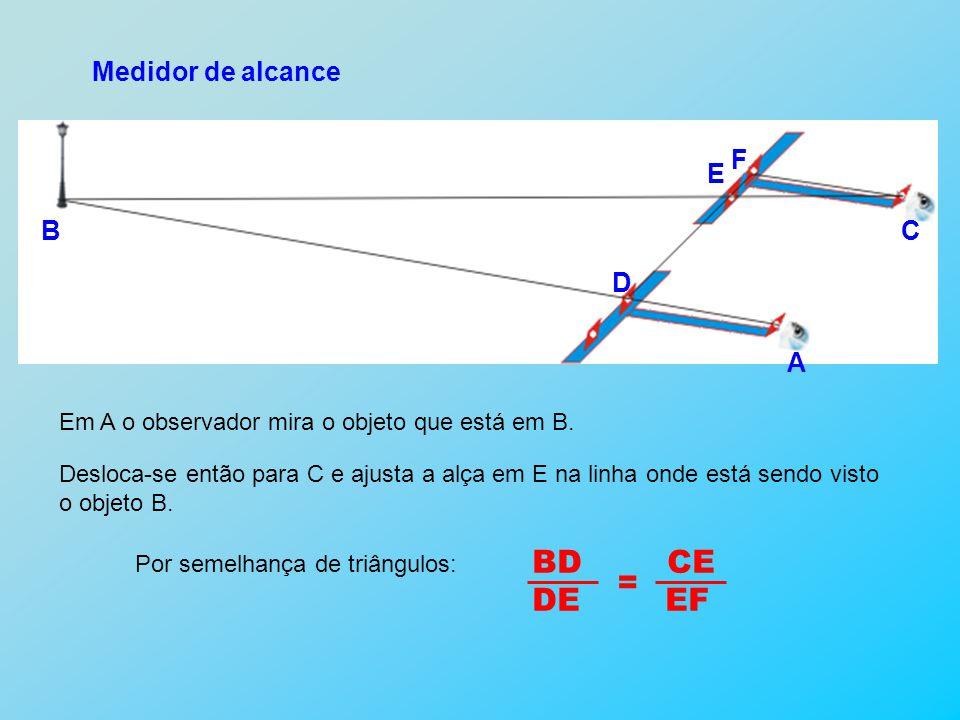 BD CE DE EF = Medidor de alcance B D F E C A