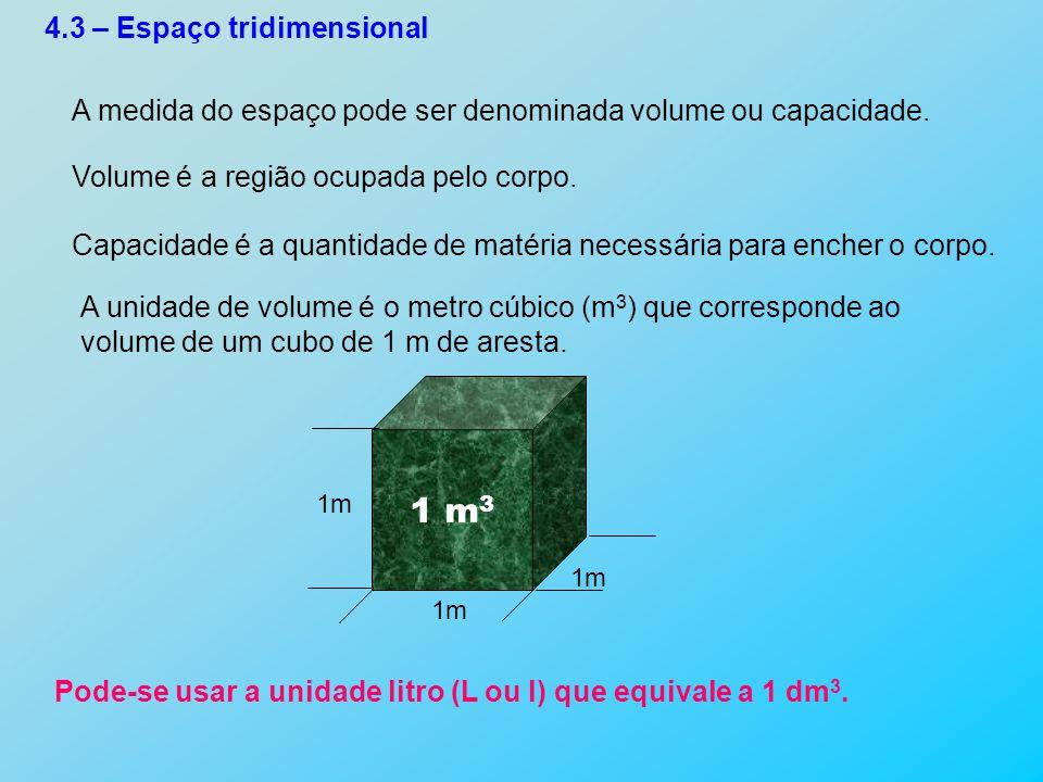 1 m3 4.3 – Espaço tridimensional
