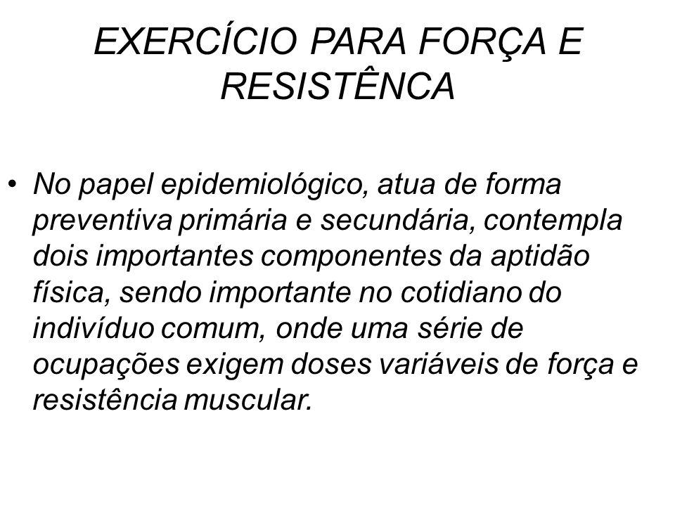 EXERCÍCIO PARA FORÇA E RESISTÊNCA