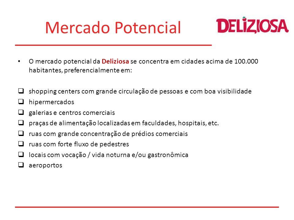 Mercado Potencial O mercado potencial da Deliziosa se concentra em cidades acima de 100.000 habitantes, preferencialmente em: