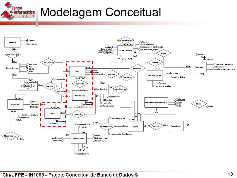 Modelagem Conceitual 10