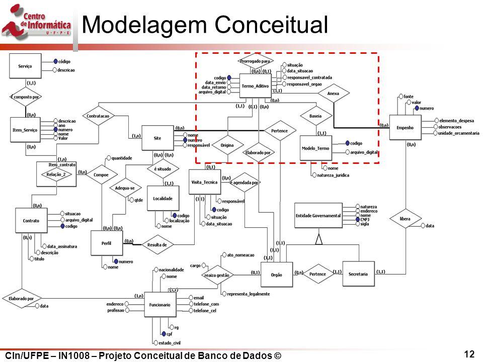Modelagem Conceitual 12