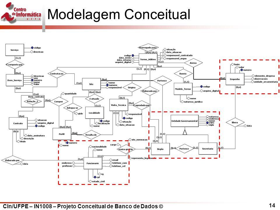Modelagem Conceitual 14