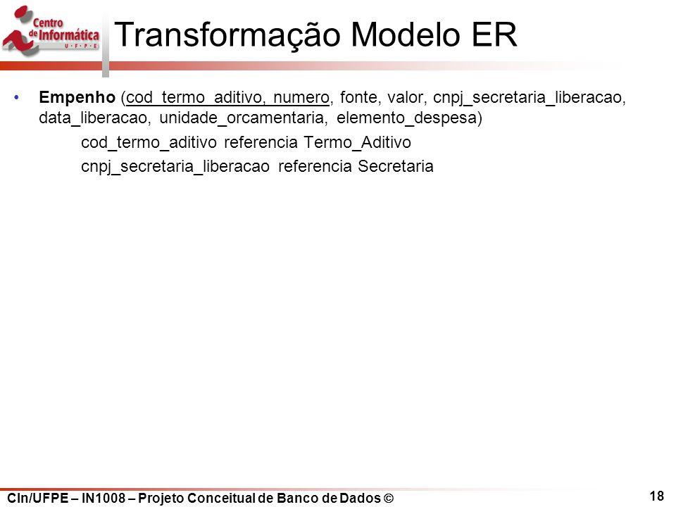 Transformação Modelo ER