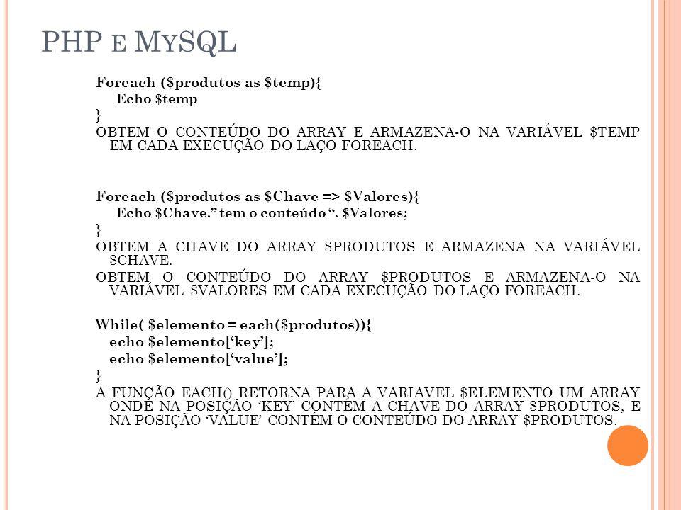 PHP e MySQL Foreach ($produtos as $temp){ }