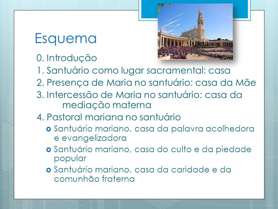 Esquema 0. Introdução 1. Santuário como lugar sacramental: casa