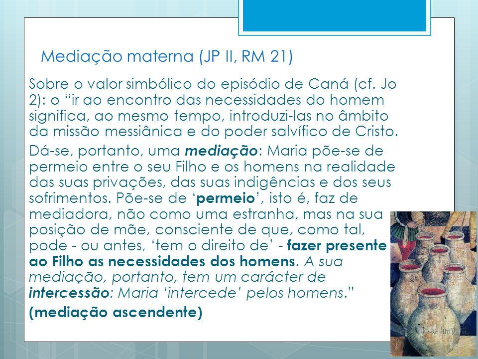 Mediação materna (JP II, RM 21)
