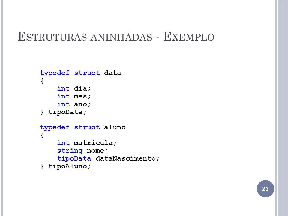 Estruturas aninhadas - Exemplo